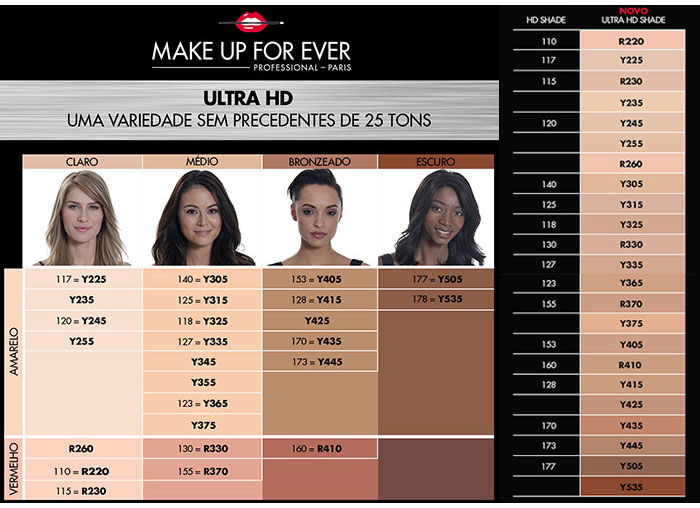v237deo base ultra hd foundation stick da make up for ever